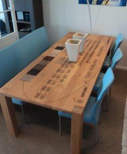 Demo tafel